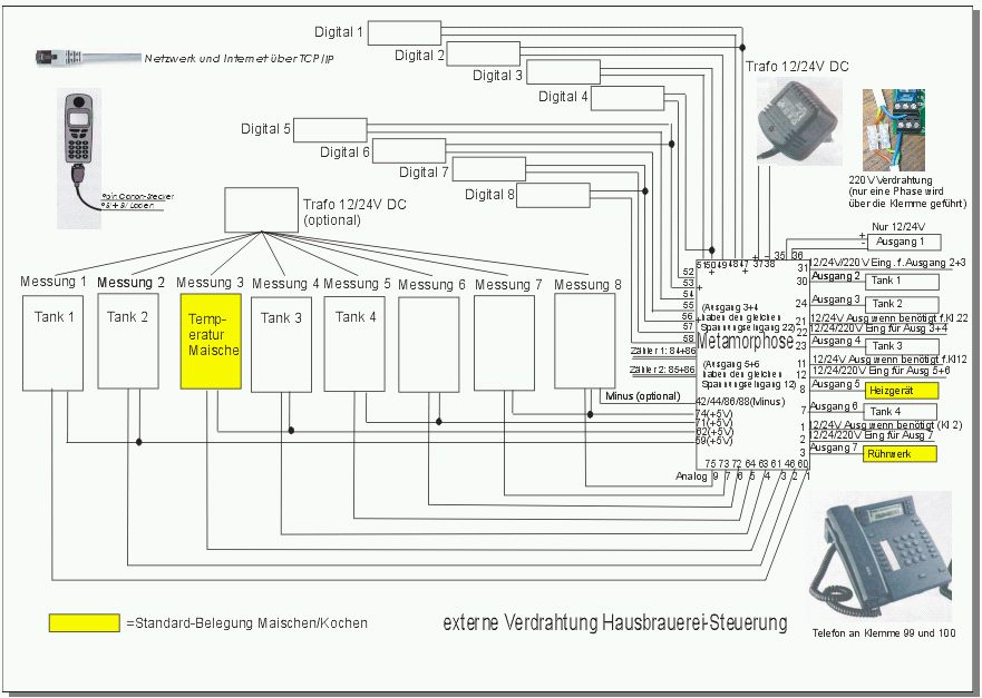 Ungewöhnlich Haus Verdrahtung Fotos - Elektrische Schaltplan-Ideen ...